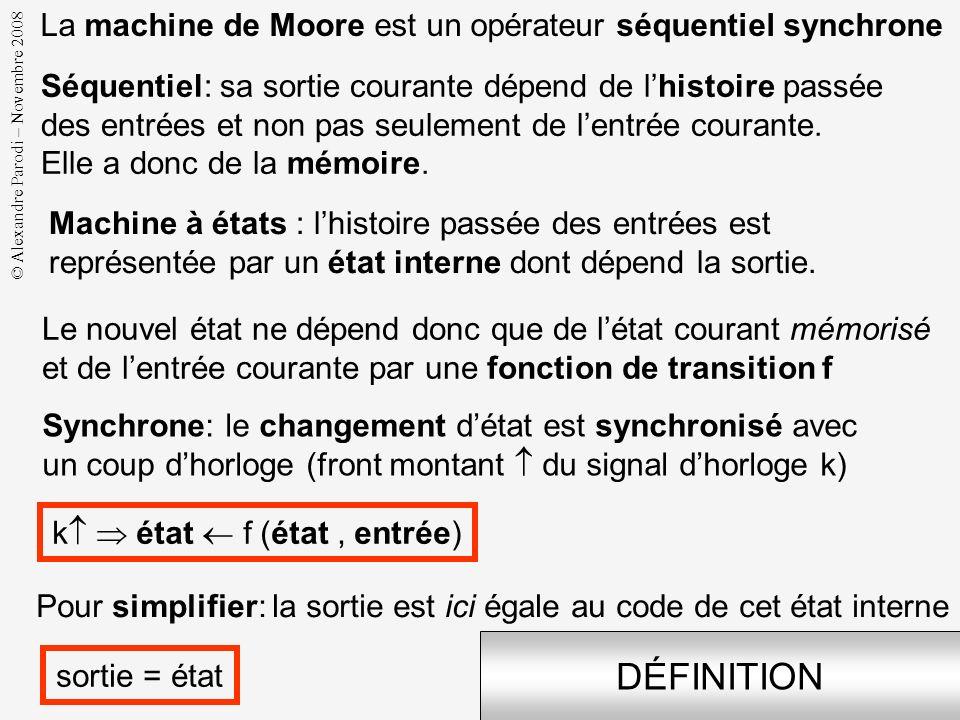 © Alexandre Parodi – Novembre 2008 MACHINE DE MOORE SYNCHRONE SIMPLIFIÉE voir l'animation: Diaporama / Visualiser... avancer: Barre d'espace ou clic s