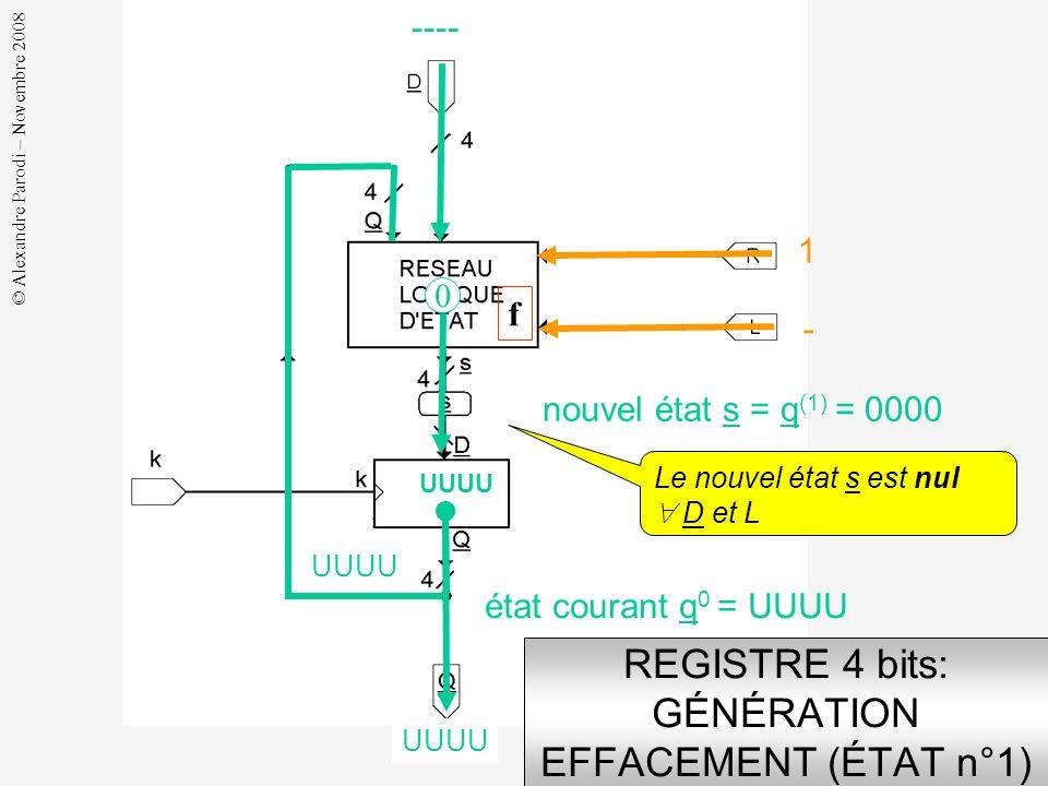 © Alexandre Parodi – Novembre 2008 d REGISTRE: ENREGISTREMENT MAINTIEN (ÉTAT n°3) - 0 0 nouvel état s = q (3) = Q d d d f