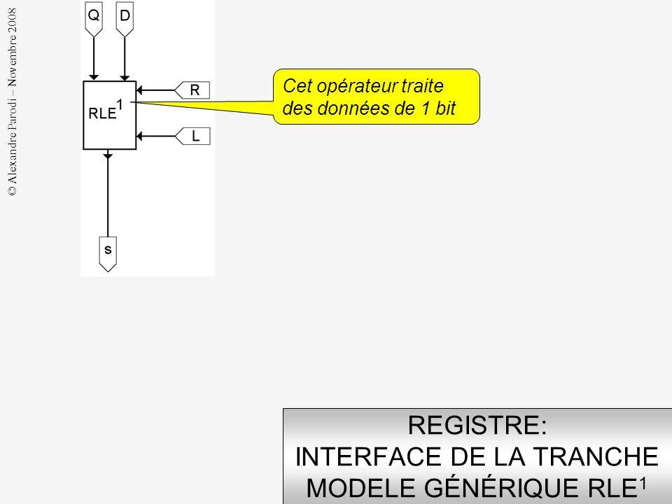 © Alexandre Parodi – Novembre 2008 REGISTRE à N=4 bits: DÉCOMPOSITION DU RLE EN 4 TRANCHES IDENTIQUES DE 1 BIT 0 0 0 1 1 1 2 2 2 3 3 3 0 1 2 3 R L D Q