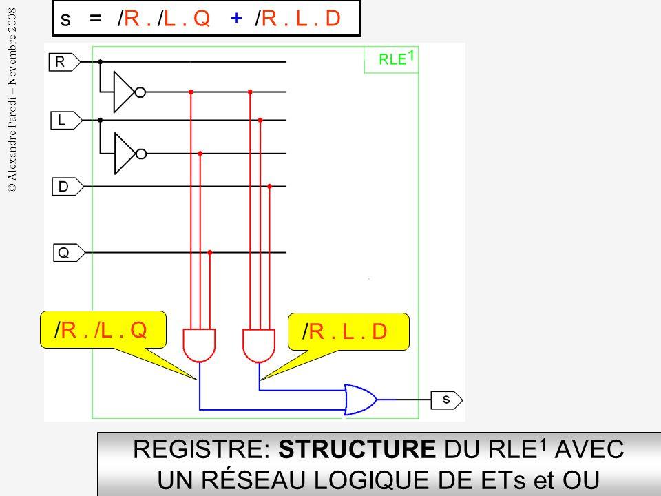 © Alexandre Parodi – Novembre 2008 REGISTRE: RÉDUCTION DU RLE 1 01 0 0 1 1 00 0 1 1 0 01 D Chargement synchrone 1- 0 Effacement synchrone 00 Q Maintie