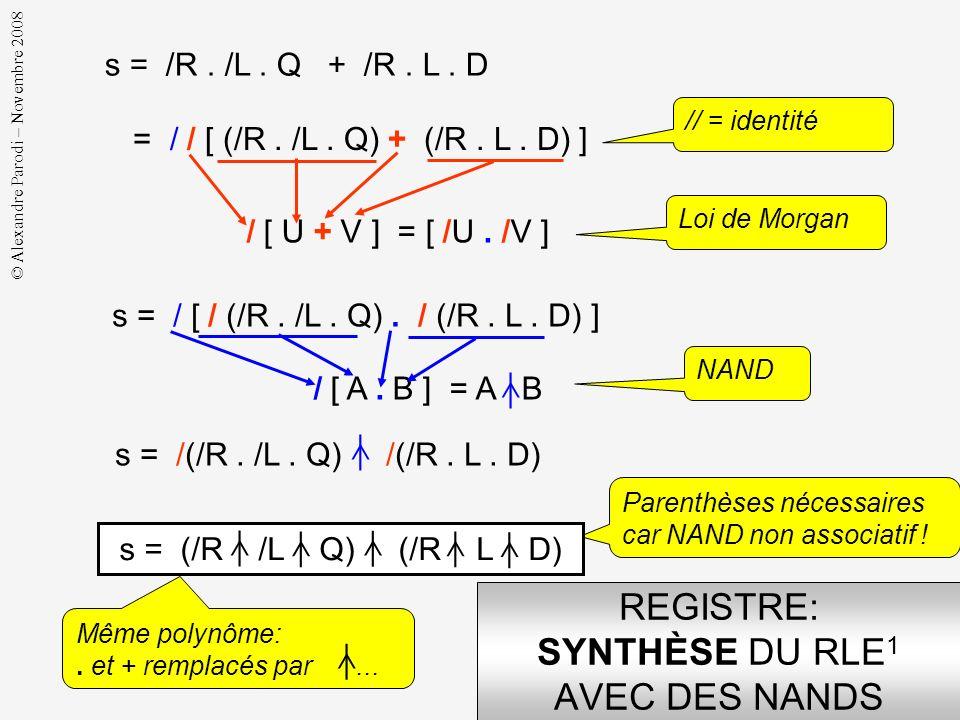 © Alexandre Parodi – Novembre 2008 REGISTRE: STRUCTURE DU RLE 1 AVEC UN RÉSEAU LOGIQUE DE ETs et OU s = /R. /L. Q+ /R. L. D /R. L. D /R. /L. Q