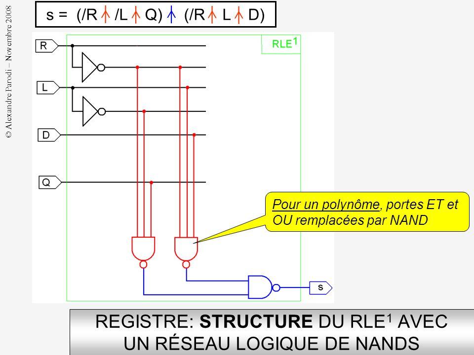 © Alexandre Parodi – Novembre 2008 REGISTRE: SYNTHÈSE DU RLE 1 AVEC DES NANDS s = /R. /L. Q + /R. L. D s = / [ / (/R. /L. Q). / (/R. L. D) ] = / / [ (