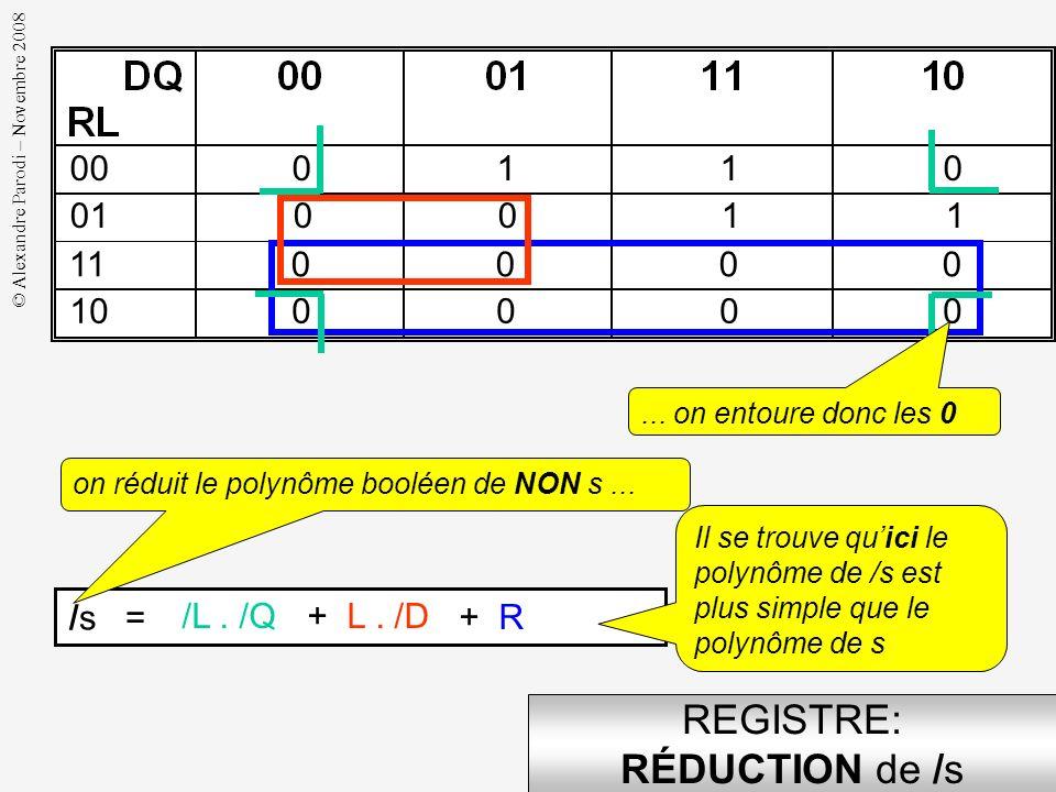 © Alexandre Parodi – Novembre 2008 REGISTRE: STRUCTURE DU RLE 1 AVEC UN RÉSEAU LOGIQUE DE NANDS s = (/R /L Q) (/R L D) Pour un polynôme, portes ET et