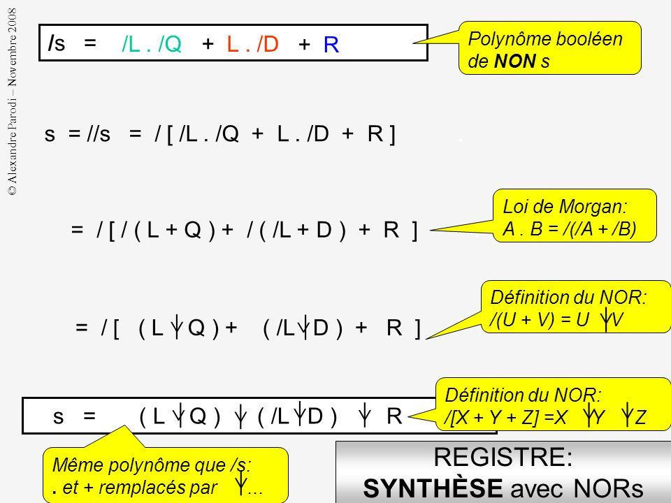 © Alexandre Parodi – Novembre 2008 REGISTRE: RÉDUCTION de /s 01 0 0 1 1 00 0 1 1 0 10 0 0 0 0 11 0 0 0 0 /s =. /L. /Q+ L. /D + R on réduit le polynôme