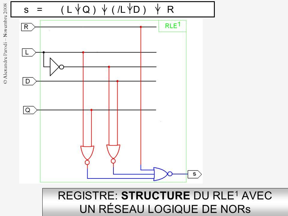 © Alexandre Parodi – Novembre 2008 REGISTRE: SYNTHÈSE avec NORs /s =. /L. /Q+ L. /D + R s = //s = / [ /L. /Q + L. /D + R ]. = / [ / ( L + Q ) + / ( /L