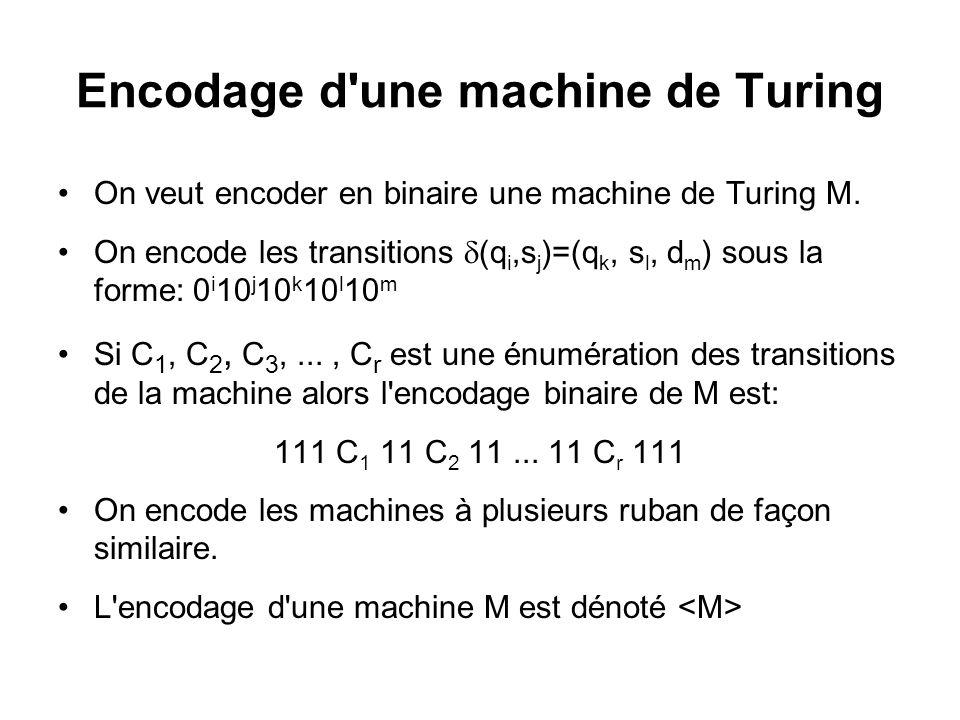 Encodage d'une machine de Turing On veut encoder en binaire une machine de Turing M. On encode les transitions (q i,s j )=(q k, s l, d m ) sous la for