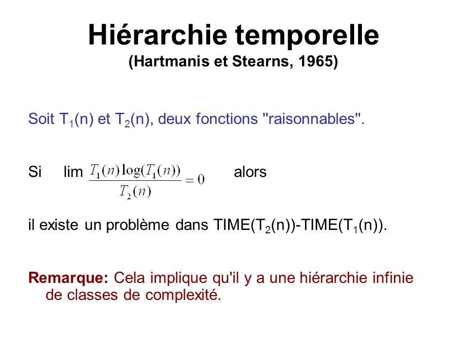 Hiérarchie temporelle (Hartmanis et Stearns, 1965) Soit T 1 (n) et T 2 (n), deux fonctions ''raisonnables''. Si lim alors il existe un problème dans T