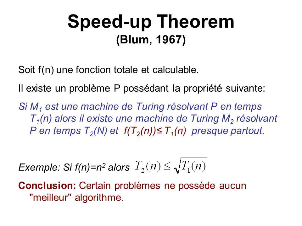 Speed-up Theorem (Blum, 1967) Soit f(n) une fonction totale et calculable. Il existe un problème P possédant la propriété suivante: Si M 1 est une mac