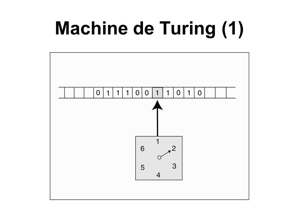 Machine de Turing (2) M=(Q,,,, q 0, F) –Q est un ensemble fini d états – est l alphabet d entrée – est l alphabet de la machine: contient tous les symboles de, le symbole blanc, et possiblement d autres symboles.