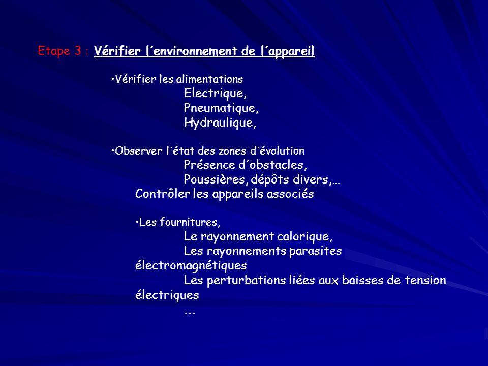 Etape 3 : Vérifier l´environnement de l´appareil Vérifier les alimentations Electrique, Pneumatique, Hydraulique, Observer l´état des zones d´évolutio