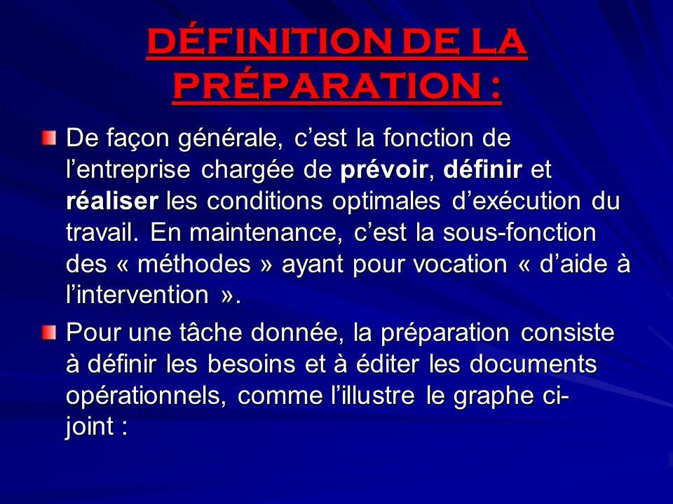 DÉFINITION DE LA PRÉPARATION : De façon générale, cest la fonction de lentreprise chargée de prévoir, définir et réaliser les conditions optimales dex