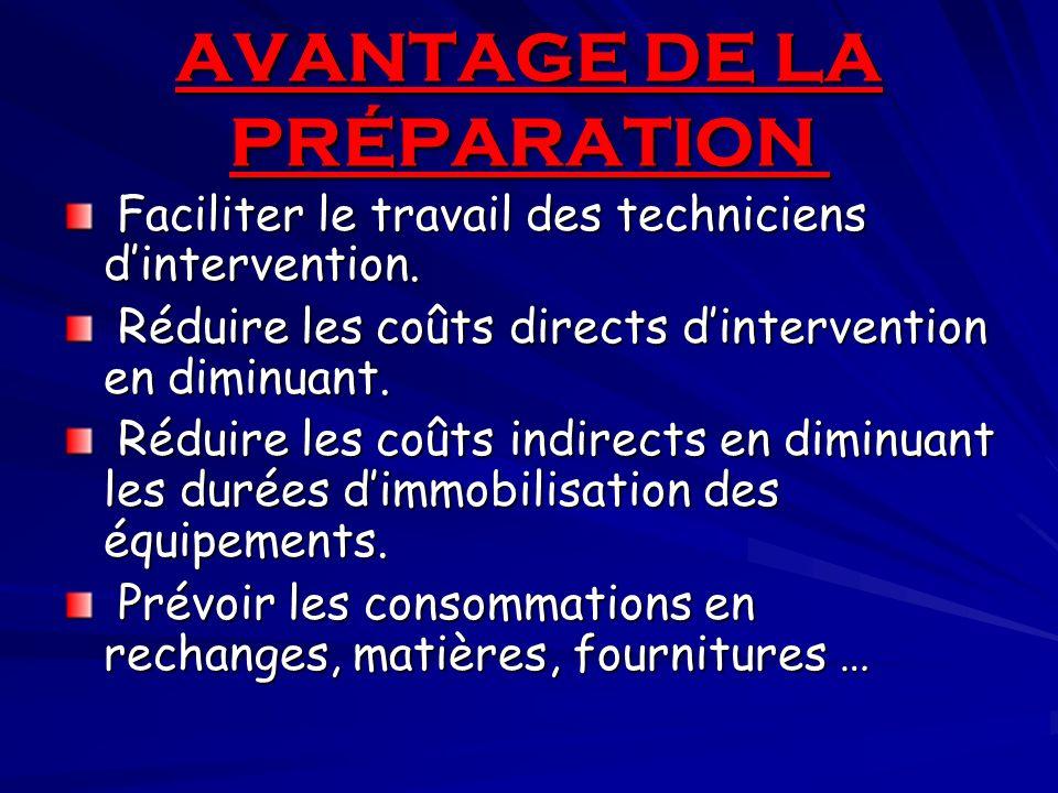 AVANTAGE DE LA PRÉPARATION AVANTAGE DE LA PRÉPARATION Faciliter le travail des techniciens dintervention. Faciliter le travail des techniciens dinterv