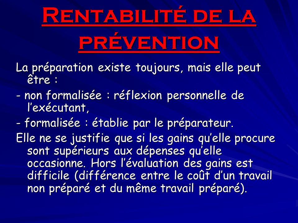 Rentabilité de la prévention La préparation existe toujours, mais elle peut être : - non formalisée : réflexion personnelle de lexécutant, - formalisé