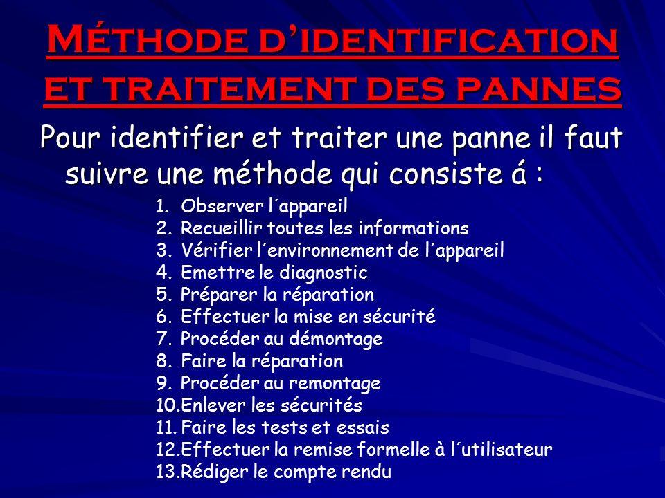 Méthode didentification et traitement des pannes Pour identifier et traiter une panne il faut suivre une méthode qui consiste á : 1.Observer l´apparei