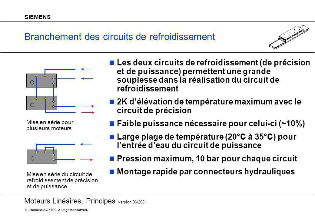 20 Moteurs Linéaires, Principes Version 06/2001 Siemens AG 1999. All rights reserved. © SIEMENS Branchement des circuits de refroidissement Les deux c
