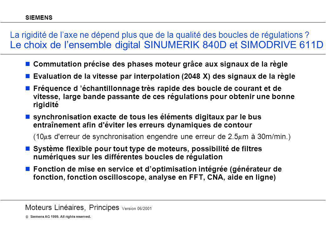 20 Moteurs Linéaires, Principes Version 06/2001 Siemens AG 1999. All rights reserved. © SIEMENS La rigidité de laxe ne dépend plus que de la qualité d