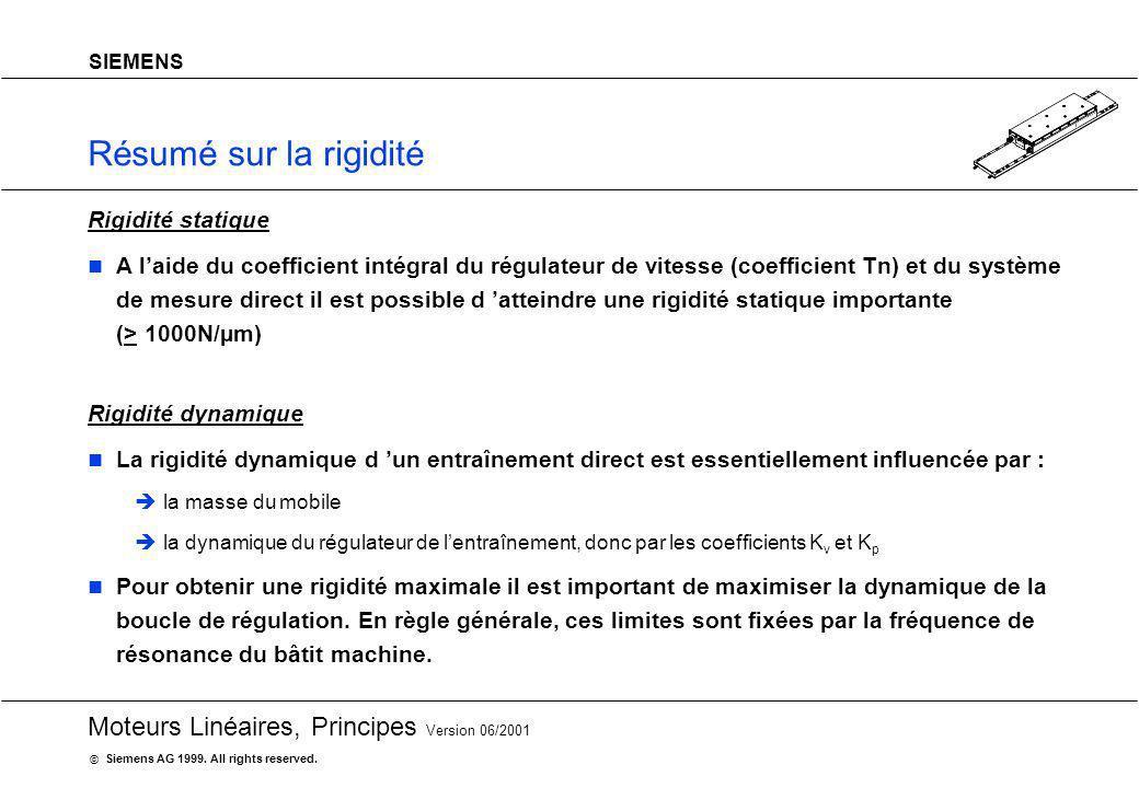 20 Moteurs Linéaires, Principes Version 06/2001 Siemens AG 1999. All rights reserved. © SIEMENS Résumé sur la rigidité Rigidité statique A laide du co