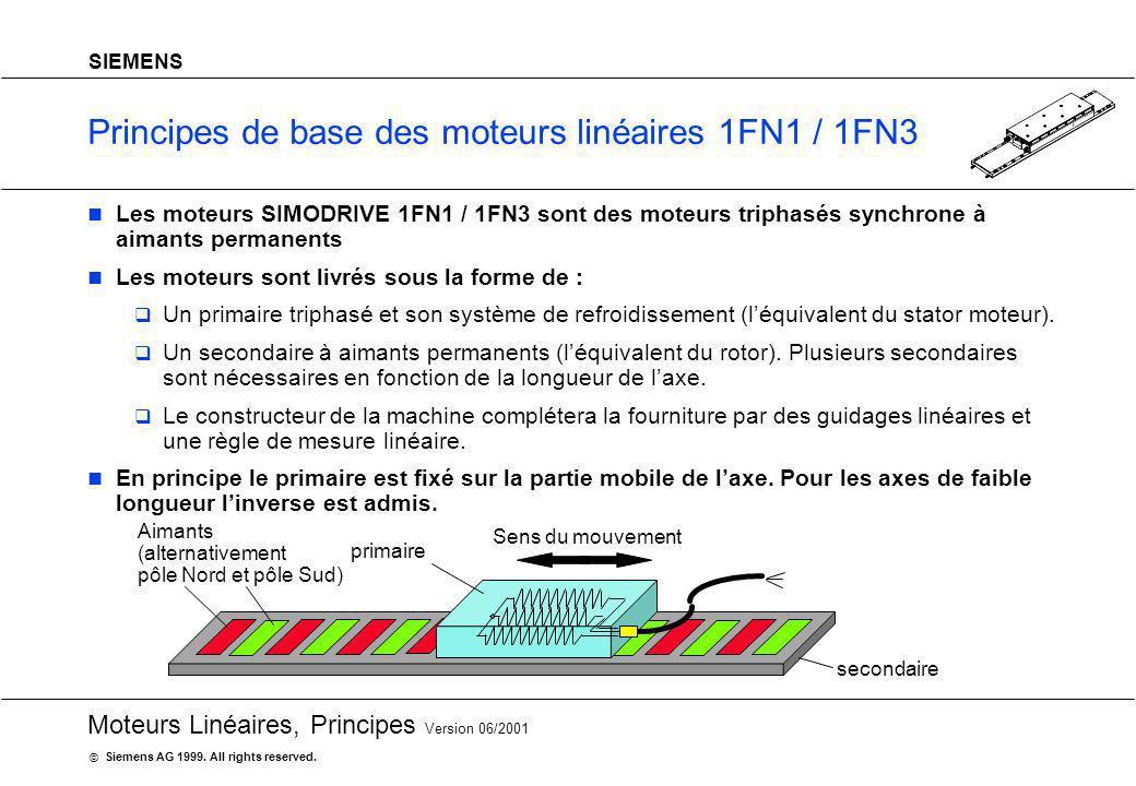 20 Moteurs Linéaires, Principes Version 06/2001 Siemens AG 1999. All rights reserved. © SIEMENS Principes de base des moteurs linéaires 1FN1 / 1FN3 Le
