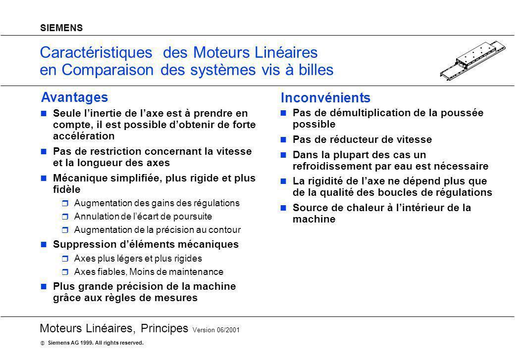 20 Moteurs Linéaires, Principes Version 06/2001 Siemens AG 1999. All rights reserved. © SIEMENS Caractéristiques des Moteurs Linéaires en Comparaison