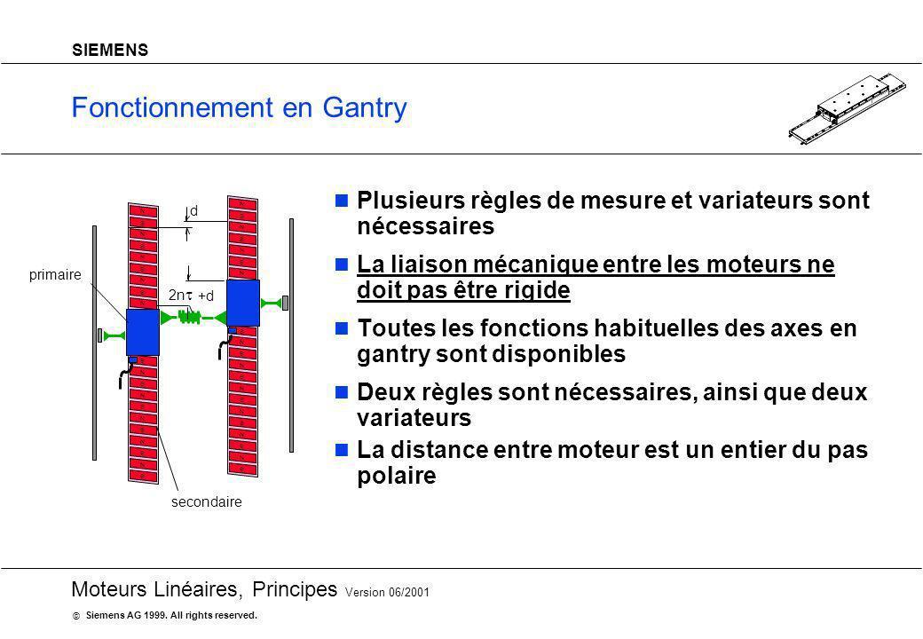 20 Moteurs Linéaires, Principes Version 06/2001 Siemens AG 1999. All rights reserved. © SIEMENS Fonctionnement en Gantry Plusieurs règles de mesure et