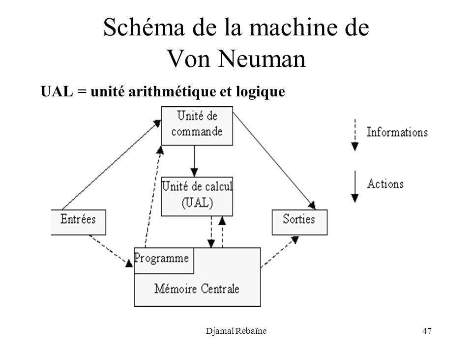 Djamal Rebaïne47 Schéma de la machine de Von Neuman UAL = unité arithmétique et logique