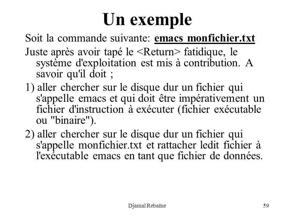 Djamal Rebaïne59 Un exemple Soit la commande suivante: emacs monfichier.txt Juste après avoir tapé le fatidique, le système d'exploitation est mis à c