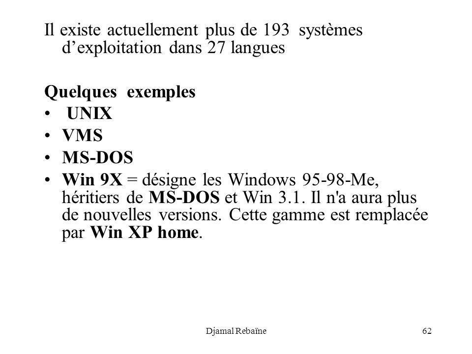 Djamal Rebaïne62 Il existe actuellement plus de 193 systèmes dexploitation dans 27 langues Quelques exemples UNIX VMS MS-DOS Win 9X = désigne les Wind