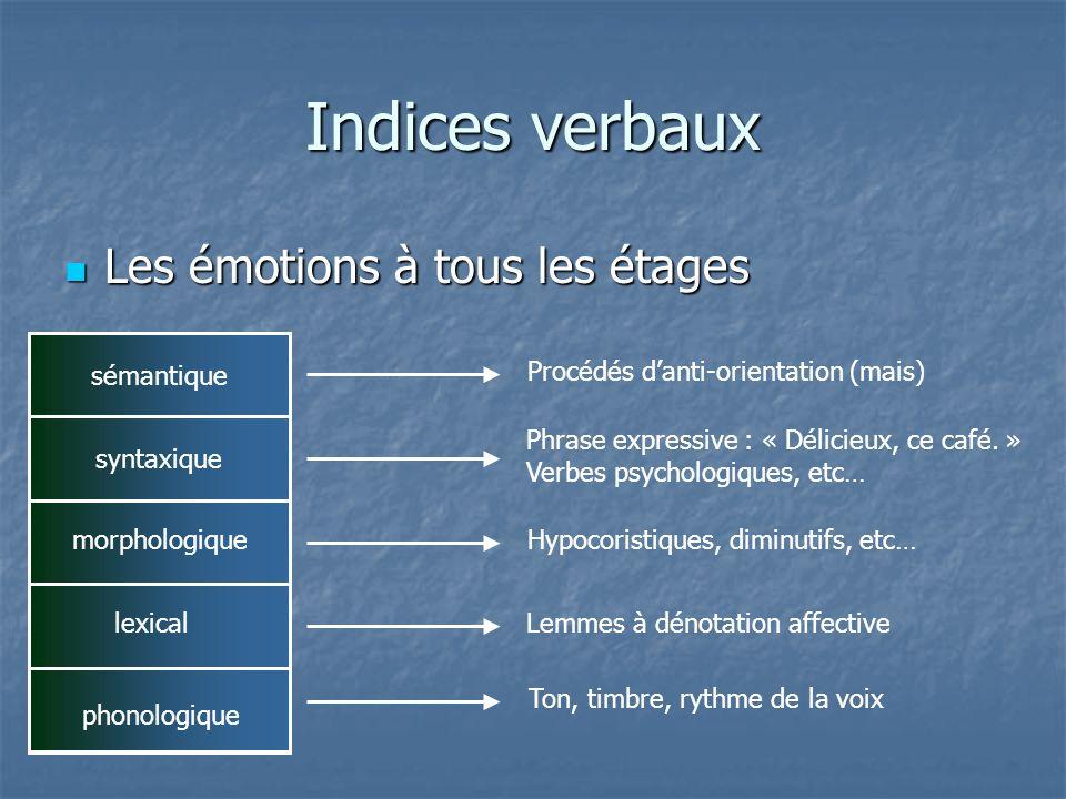 Indices verbaux Les émotions à tous les étages Les émotions à tous les étages sémantique syntaxique phonologique lexical morphologique Ton, timbre, ry