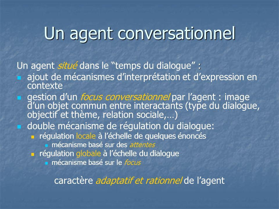 Un agent conversationnel : Un agent situé dans le temps du dialogue : ajout de mécanismes dinterprétation et dexpression en contexte gestion dun focus conversationnel par lagent : image dun objet commun entre interactants (type du dialogue, objectif et thème, relation sociale,…) double mécanisme de régulation du dialogue: régulation locale à léchelle de quelques énoncés mécanisme basé sur des attentes régulation globale à léchelle du dialogue mécanisme basé sur le focus caractère adaptatif et rationnel de lagent