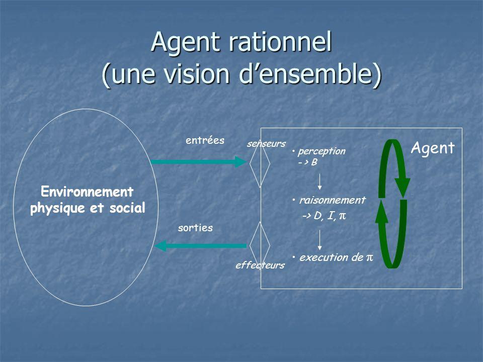 Agent rationnel (une vision densemble) perception - > B raisonnement -> D, I, π execution de π entrées sorties Agent senseurs effecteurs Environnement physique et social