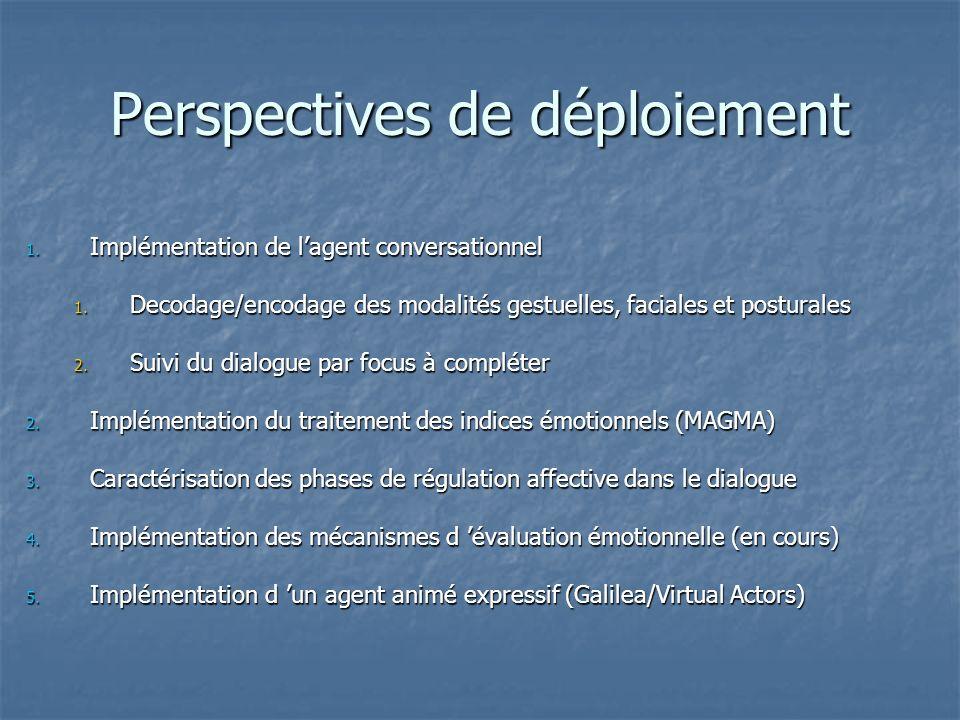 Perspectives de déploiement 1. Implémentation de lagent conversationnel 1. Decodage/encodage des modalités gestuelles, faciales et posturales 2. Suivi