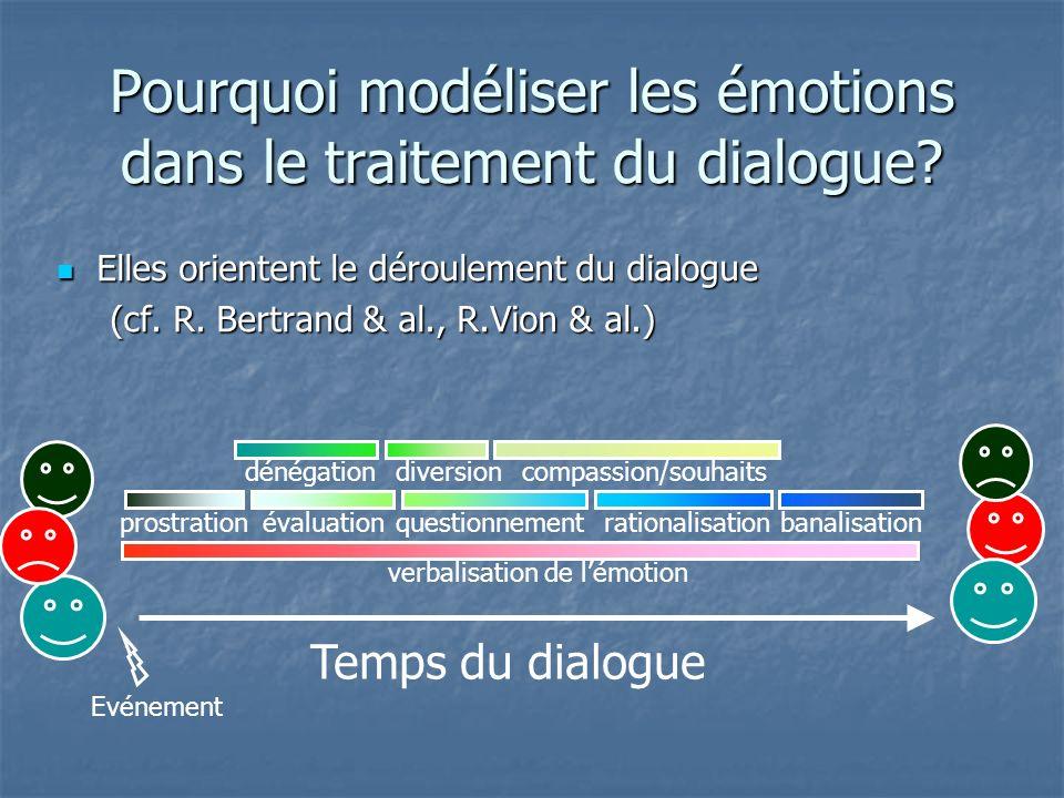 Pourquoi modéliser les émotions dans le traitement du dialogue? Elles orientent le déroulement du dialogue Elles orientent le déroulement du dialogue