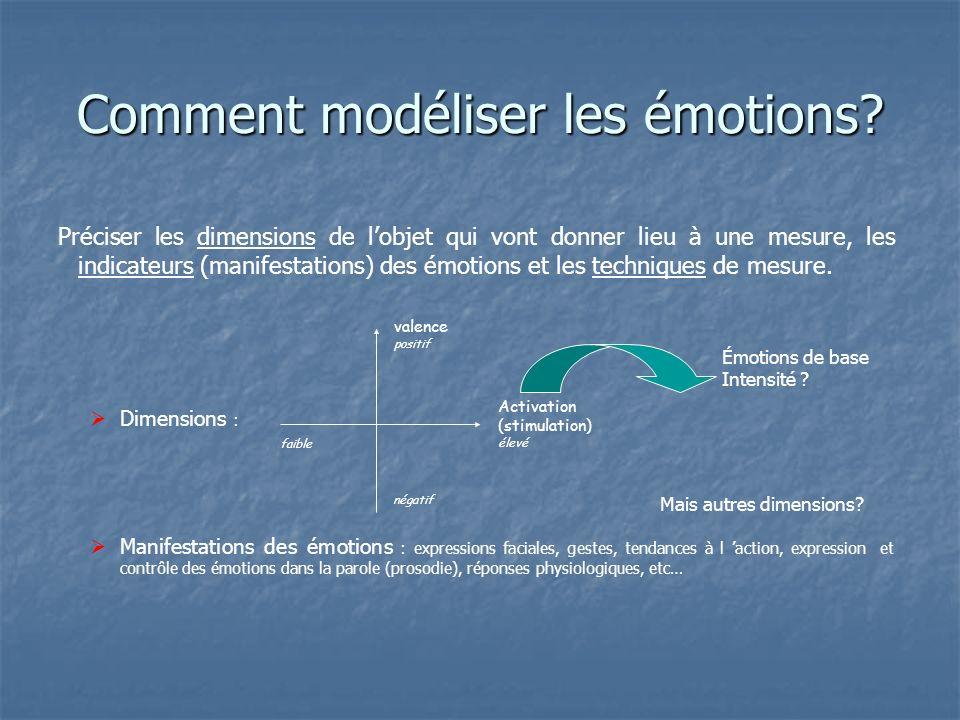 Comment modéliser les émotions? Préciser les dimensions de lobjet qui vont donner lieu à une mesure, les indicateurs (manifestations) des émotions et