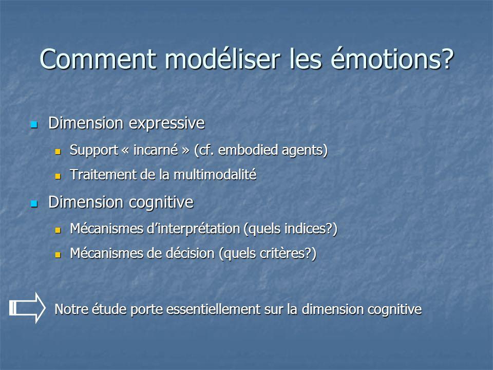 Comment modéliser les émotions? Dimension expressive Dimension expressive Support « incarné » (cf. embodied agents) Support « incarné » (cf. embodied