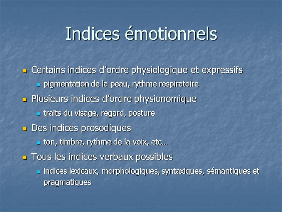 Indices verbaux Les émotions à tous les étages Les émotions à tous les étages sémantique syntaxique phonologique lexical morphologique Ton, timbre, rythme de la voix Lemmes à dénotation affective Hypocoristiques, diminutifs, etc… Phrase expressive : « Délicieux, ce café.