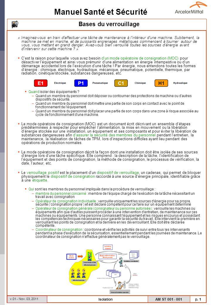 Manuel Santé et Sécurité AM ST 001 - 001 p. 1 v.01 - Nov. 03, 2011 Isolation « Imaginez-vous en train d'effectuer une tâche de maintenance à l'intérie