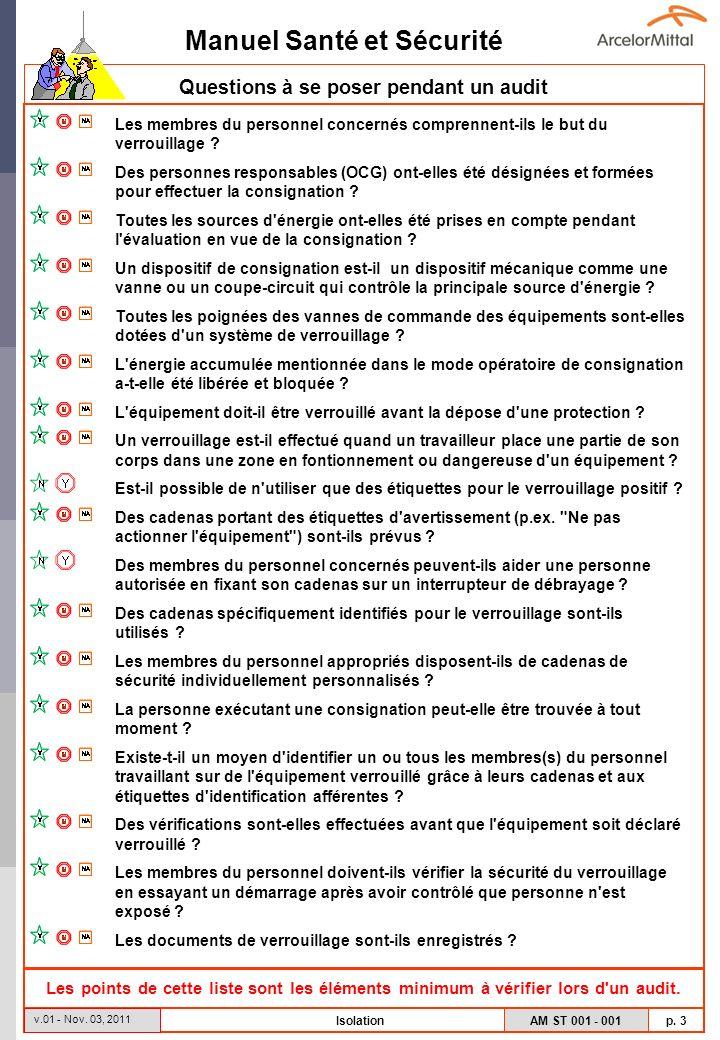 Manuel Santé et Sécurité AM ST 001 - 001 p. 3 v.01 - Nov. 03, 2011 Isolation Questions à se poser pendant un audit Les points de cette liste sont les