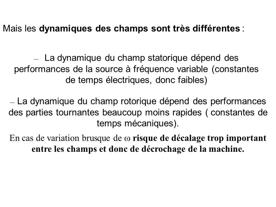 Mais les dynamiques des champs sont très différentes : La dynamique du champ statorique dépend des performances de la source à fréquence variable (constantes de temps électriques, donc faibles) La dynamique du champ rotorique dépend des performances des parties tournantes beaucoup moins rapides ( constantes de temps mécaniques).