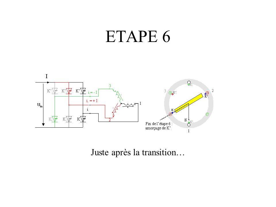ETAPE 6 Juste après la transition…