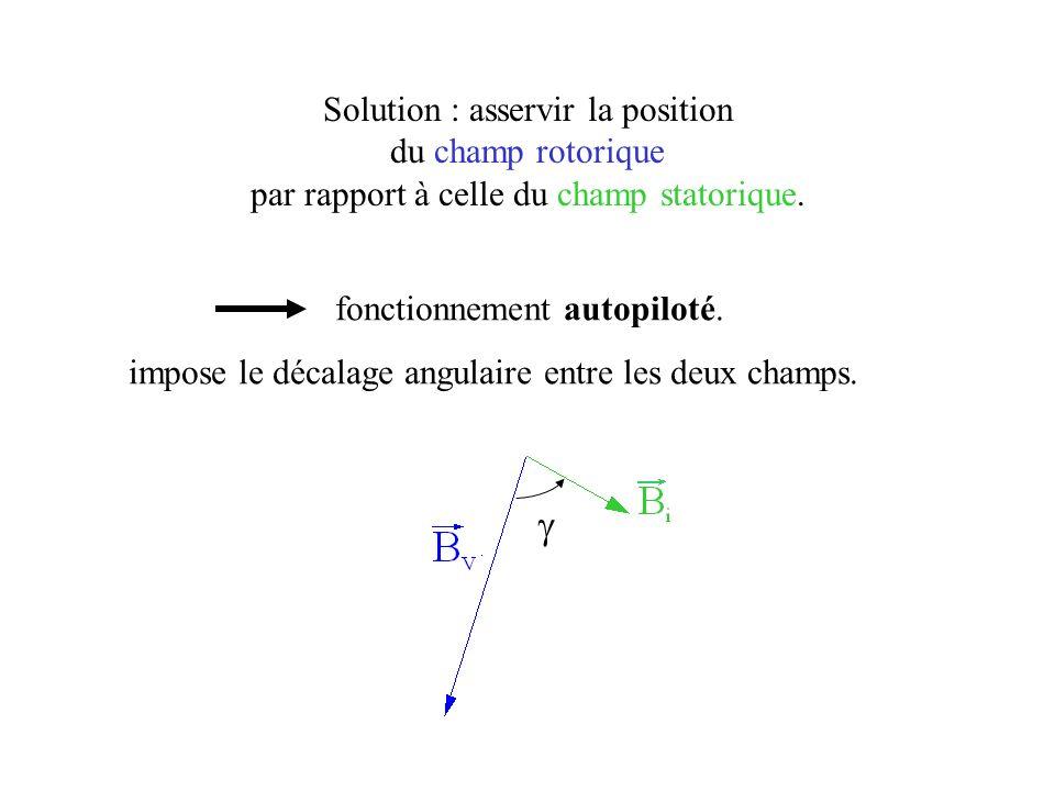 fonctionnement autopiloté. impose le décalage angulaire entre les deux champs. Solution : asservir la position du champ rotorique par rapport à celle