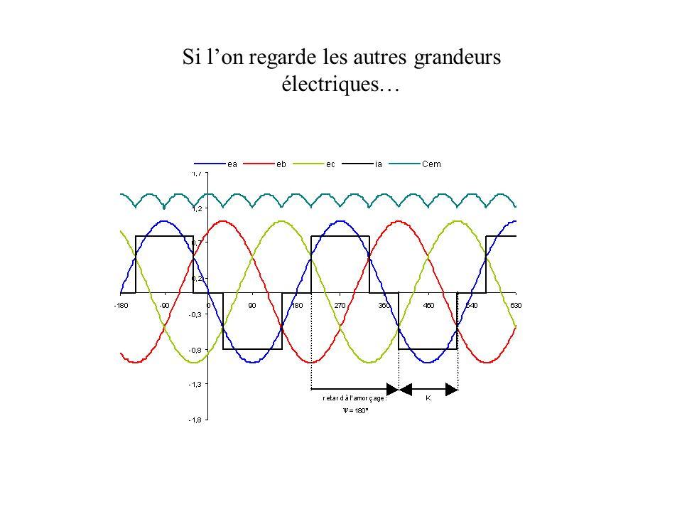 Si lon regarde les autres grandeurs électriques…