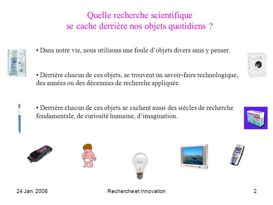 24 Jan. 2006Recherche et Innovation3 Un exemple dinnovation: la machine à laver