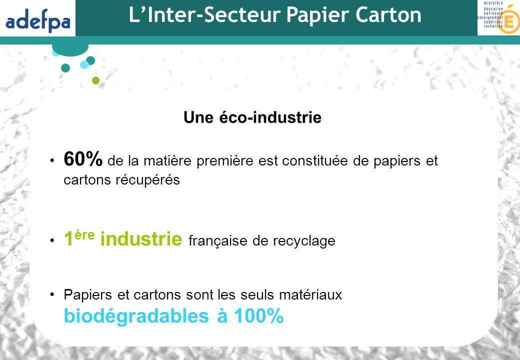 Une éco-industrie 60% de la matière première est constituée de papiers et cartons récupérés 1 ère industrie française de recyclage Papiers et cartons
