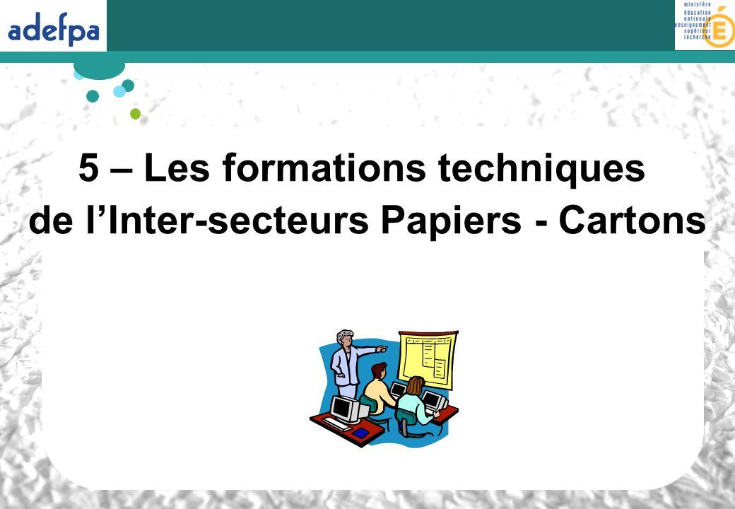 5 – Les formations techniques de lInter-secteurs Papiers - Cartons