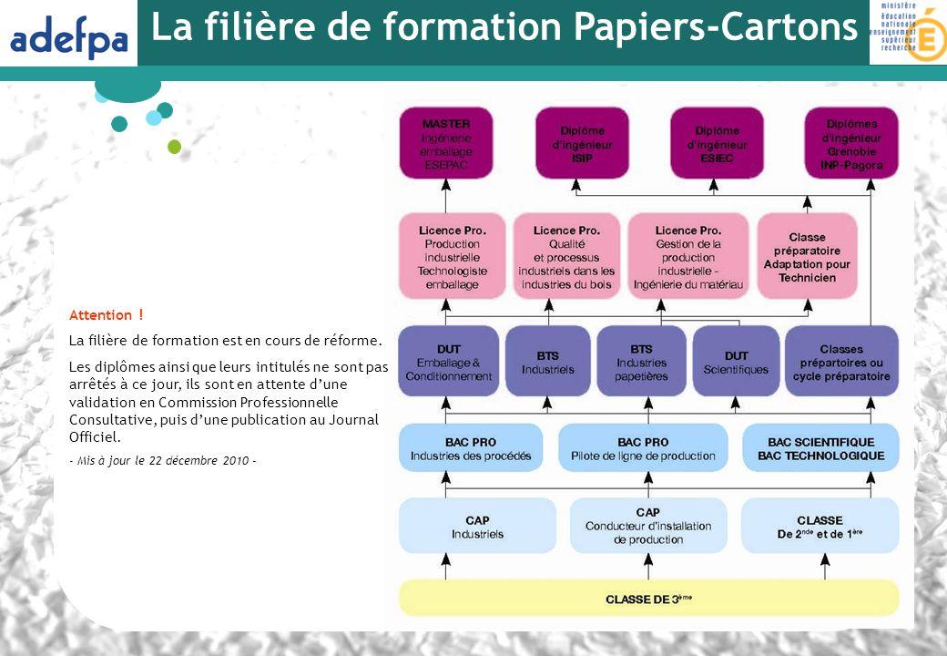 La filière de formation Papiers-Cartons Attention ! La filière de formation est en cours de réforme. Les diplômes ainsi que leurs intitulés ne sont pa