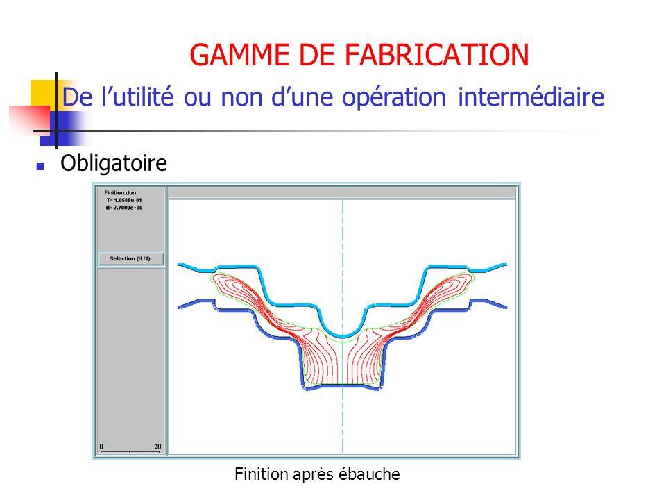 GAMME DE FABRICATION Obligatoire De lutilité ou non dune opération intermédiaire Finition après ébauche