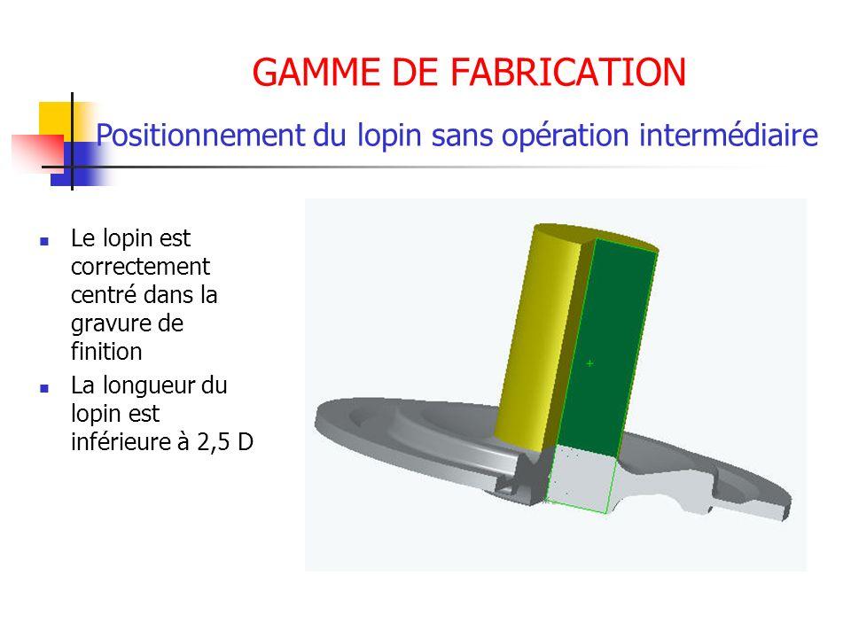 GAMME DE FABRICATION Le lopin est correctement centré dans la gravure de finition La longueur du lopin est inférieure à 2,5 D Positionnement du lopin