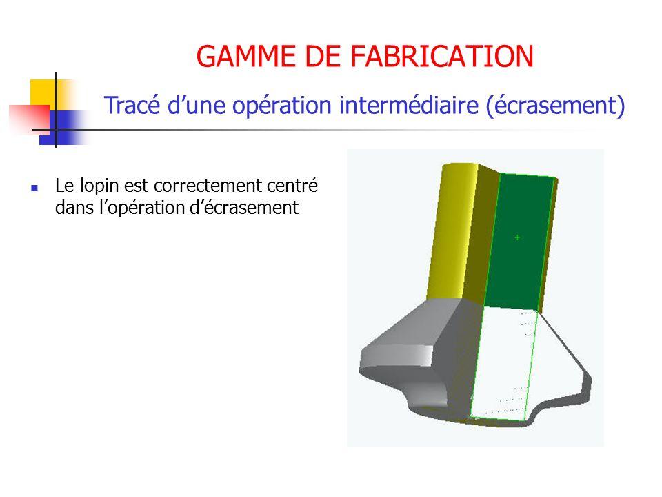 GAMME DE FABRICATION Le lopin est correctement centré dans lopération décrasement Tracé dune opération intermédiaire (écrasement)