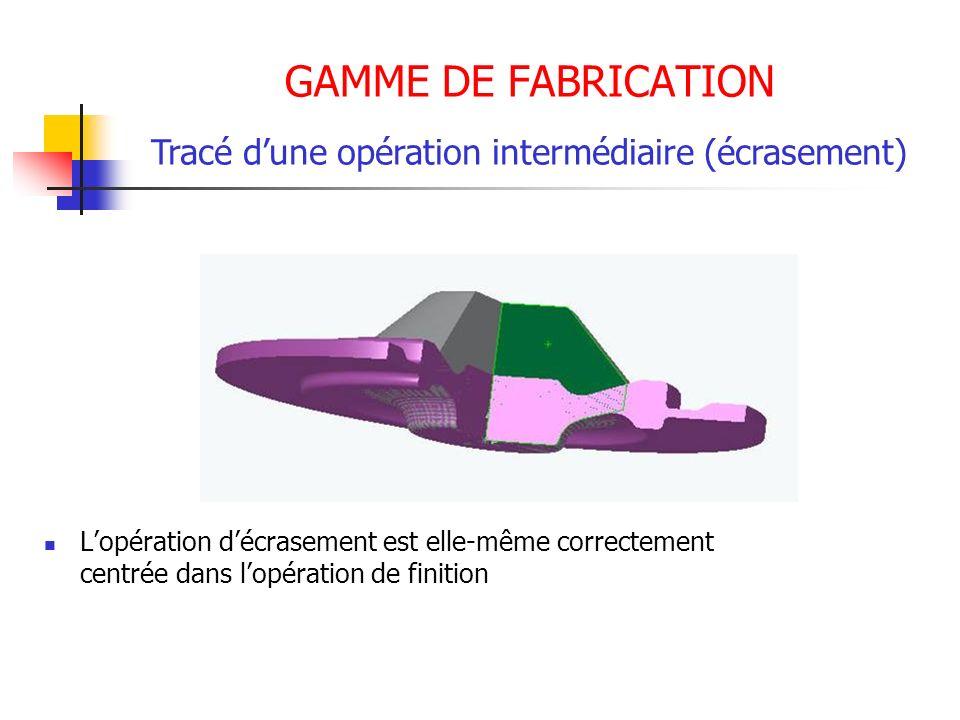 GAMME DE FABRICATION Lopération décrasement est elle-même correctement centrée dans lopération de finition Tracé dune opération intermédiaire (écrasem