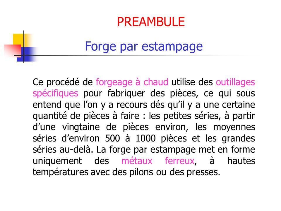 PREAMBULE Forge par estampage Ce procédé de forgeage à chaud utilise des outillages spécifiques pour fabriquer des pièces, ce qui sous entend que lon